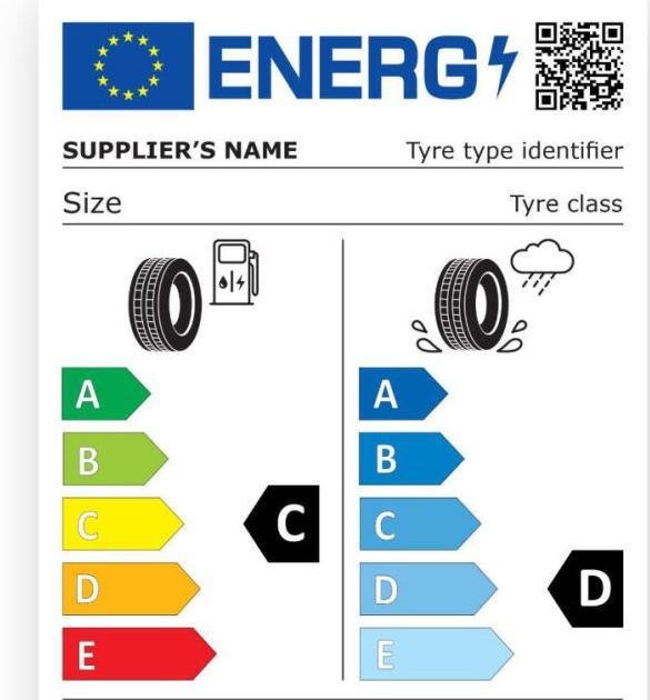 etichete ue anvelope, etichetare anvelope ue, consum eronat eticheta anvelope, zgomot anvelope, consum clasa a anvelope, etichete gresite anvelope 2021