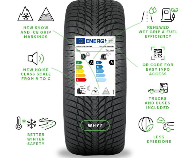 nokian tyres 2021, autolatest nokian tyres, anveoppe nokian autolatest