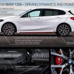 probleme BMW 128ti , test BMW 128ti, drive test BMW 128ti, 0-100 BMW 128ti, autolatest BMW 128ti, pret automobile bavaria BMW 128ti, consum BMW 128ti