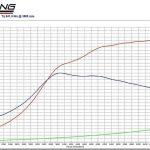 AW Racing passat b6 fsi, passat b6 r36 AW Racing, 1000 hp AW Racing passat b6, fastest passsat b6 AW Racing, tuning poloand AW Racing