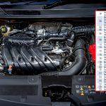 probleme tehnice masini 2018 2020, statistici tuv masini vechim cea mai proasta masina, fiabilitate proasta masina noi, masini noi cu probleme 2021