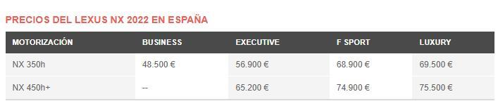 Lexus NX 450h+ 2021, pret romania Lexus NX 450h+ 2021, Lexus NX 450h+ 2021 facelift, probleme Lexus NX 450h+ 2021, rav4 phev vs Lexus NX 450h+ 2021, lansare romania Lexus NX 450h+ 2021